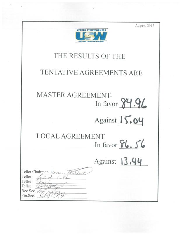 Contract 2017 Vote
